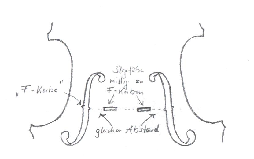 Stegposition: Ausrichtung anhand der F-Kerben, links und rechts gleicher Abstand