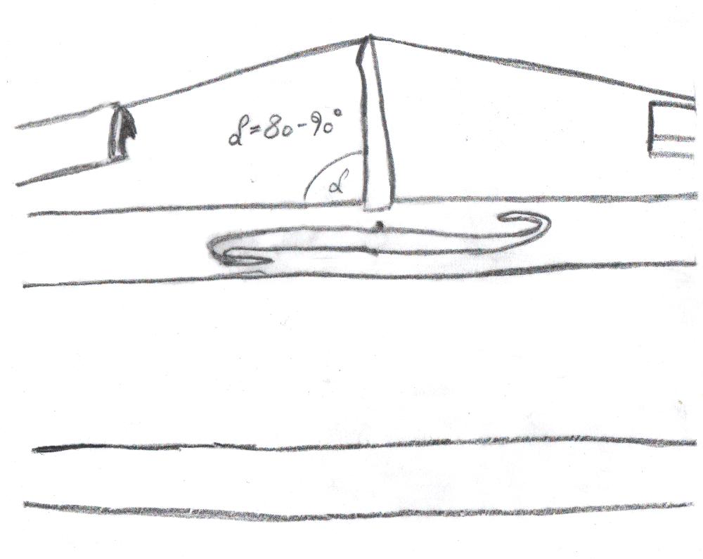 Stegposition: ein Winkel von 90 Grad wäre optimal